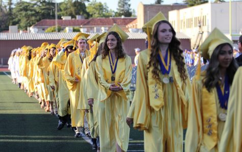Scholarships at Turlock High School